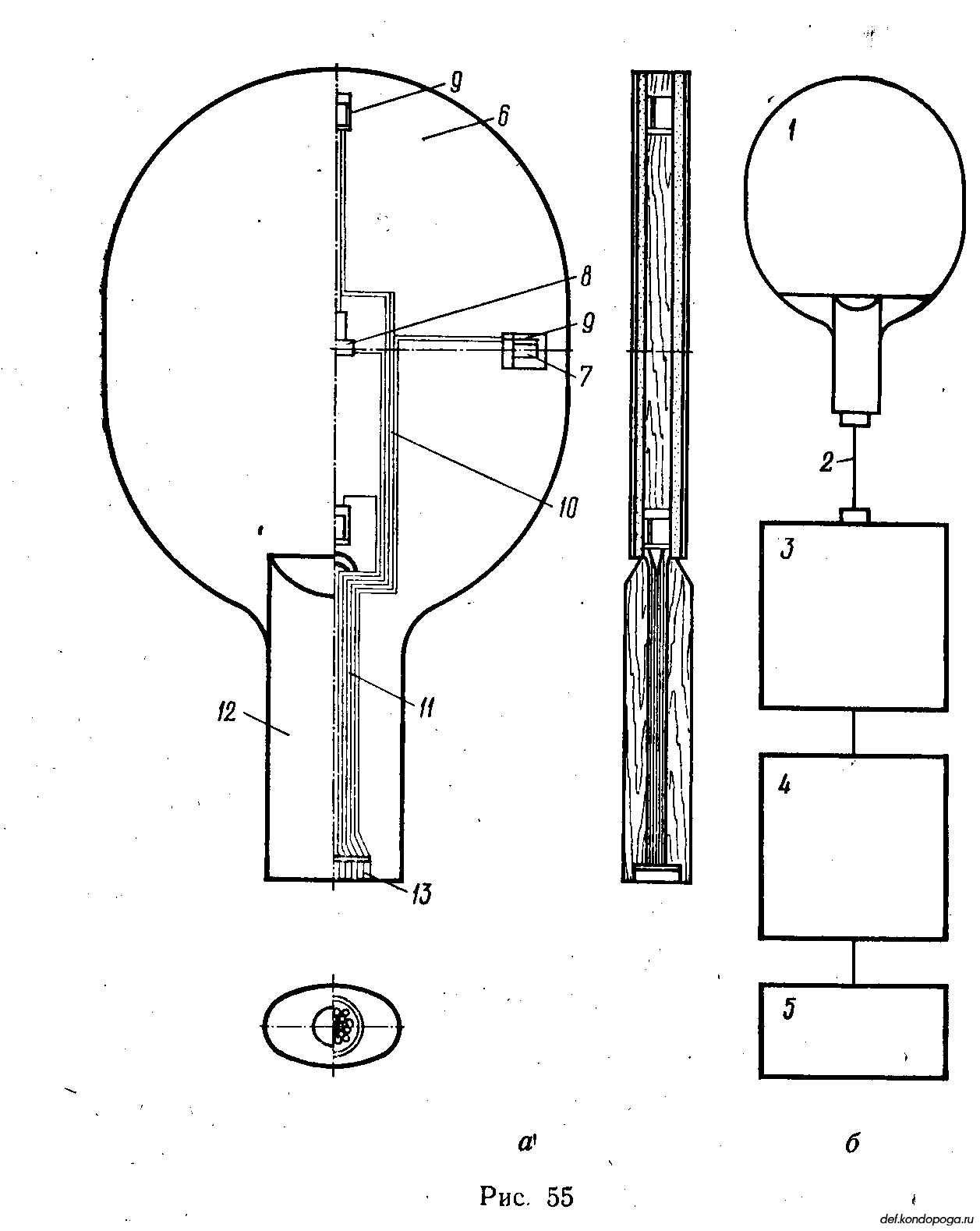 схема движения при топспине в пинг-понге