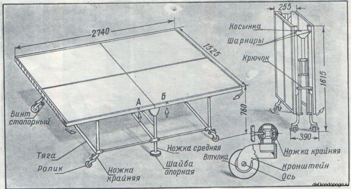 Настольный теннис как сделать стол 584