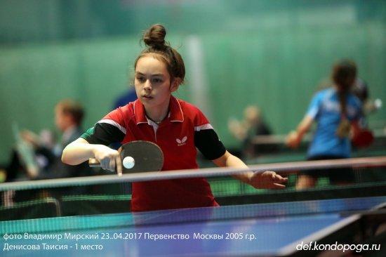 Денисова Таисия
