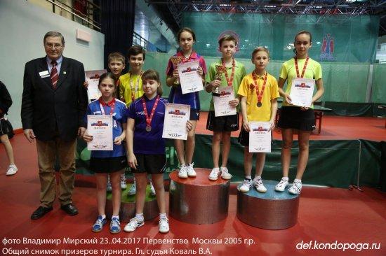 Первенство Москвы среди спортсменов 2005 г.р..