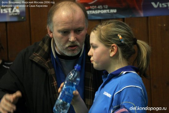 Валерий Шевченко тренер